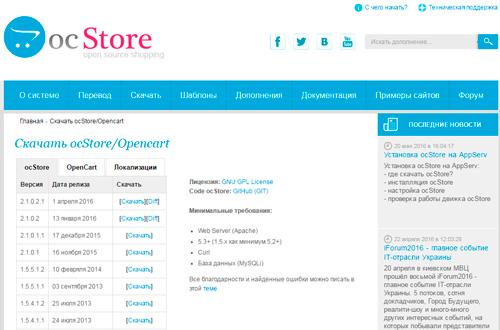 Как быстро и без проблем установить движок OpenCart на хостинг