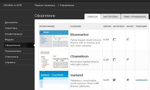 Обзор лучших и самых популярных бесплатных движков для создания сайта