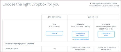 DropBox - что это за программа и как ей правильно пользоваться