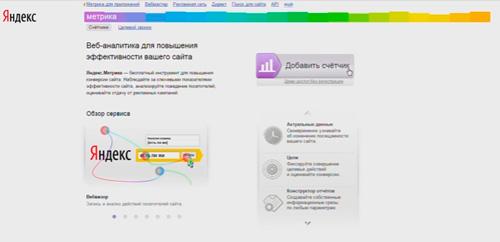 Как просто и быстро установить Яндекс Метрику на сайт