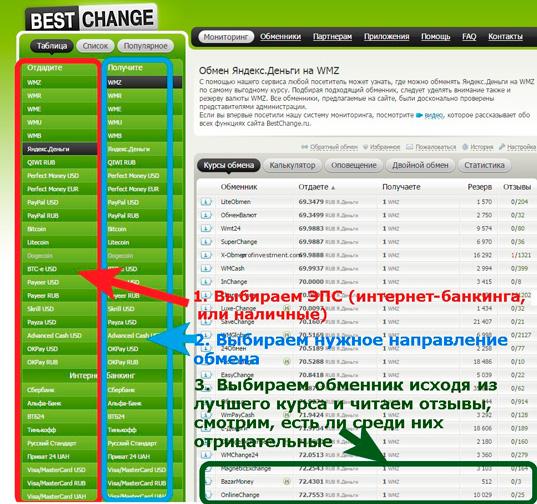 Превращение криптовалюты в рубли доступно каждому