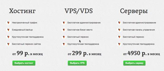 CверхБыстрые VPS/VDS по системе Все включено. Обзор хостинга AdminVPS