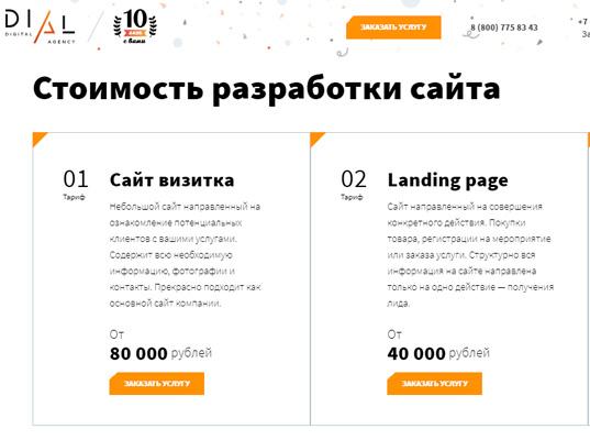 Стоимость разработки сайта