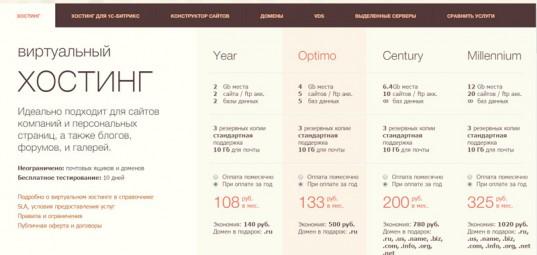 На чем лучше создать сайт, на WordPress или Wix? Сравним достоинства и недостатки