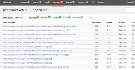 Как проверить сайта на ошибки и быстро их устранить