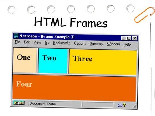 Как используются фреймы в программировании и что о них нужно знать