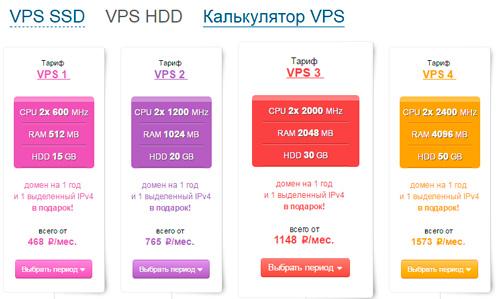 VPS сервер с бесплатным тестовым периодом от 1 до 30 дней
