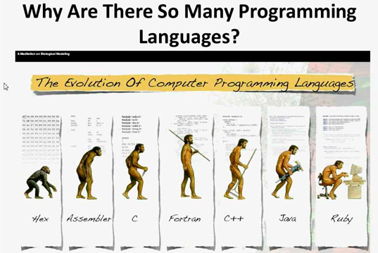 Как начать обучение программированию, если ты полный ноль