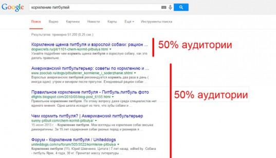 Что такое домен, для чего он нужен и как правильно выбрать хороший адрес для сайта