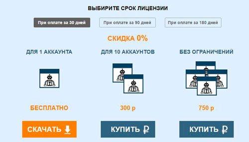 Вся правда об программах для рассылки приглашений Вконтакте
