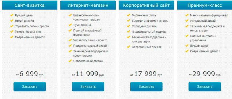 Цены по россии на создание сайтов комплексное продвижение сайта своими