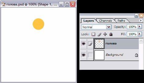 Что такое слои и как их правильно создавать в Photoshop