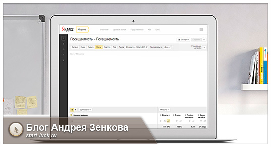 Яндекс Метрика как установить
