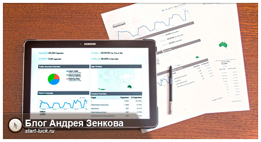 Google Adwords - инструкция