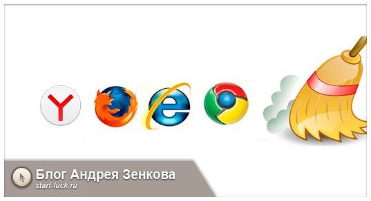 Как почистить историю в Яндексе