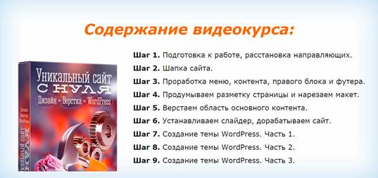 Уникальный сайт с нуля на WordPress
