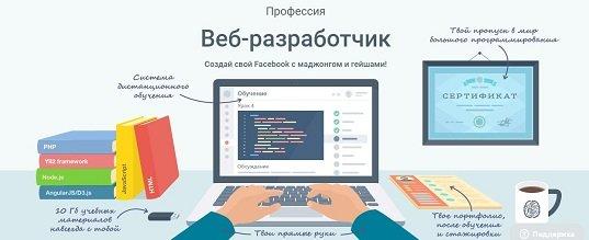 Лучшие способы создания сайта в html - обучение и конкретные решения